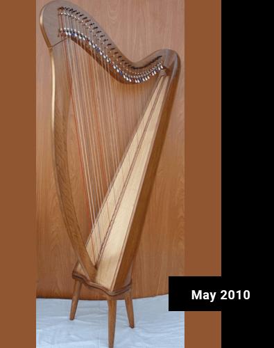 Mikel Harps